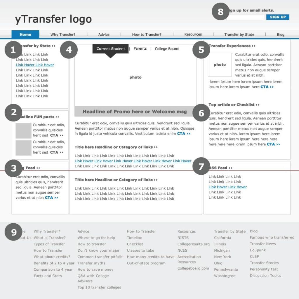 ytransfer_preview